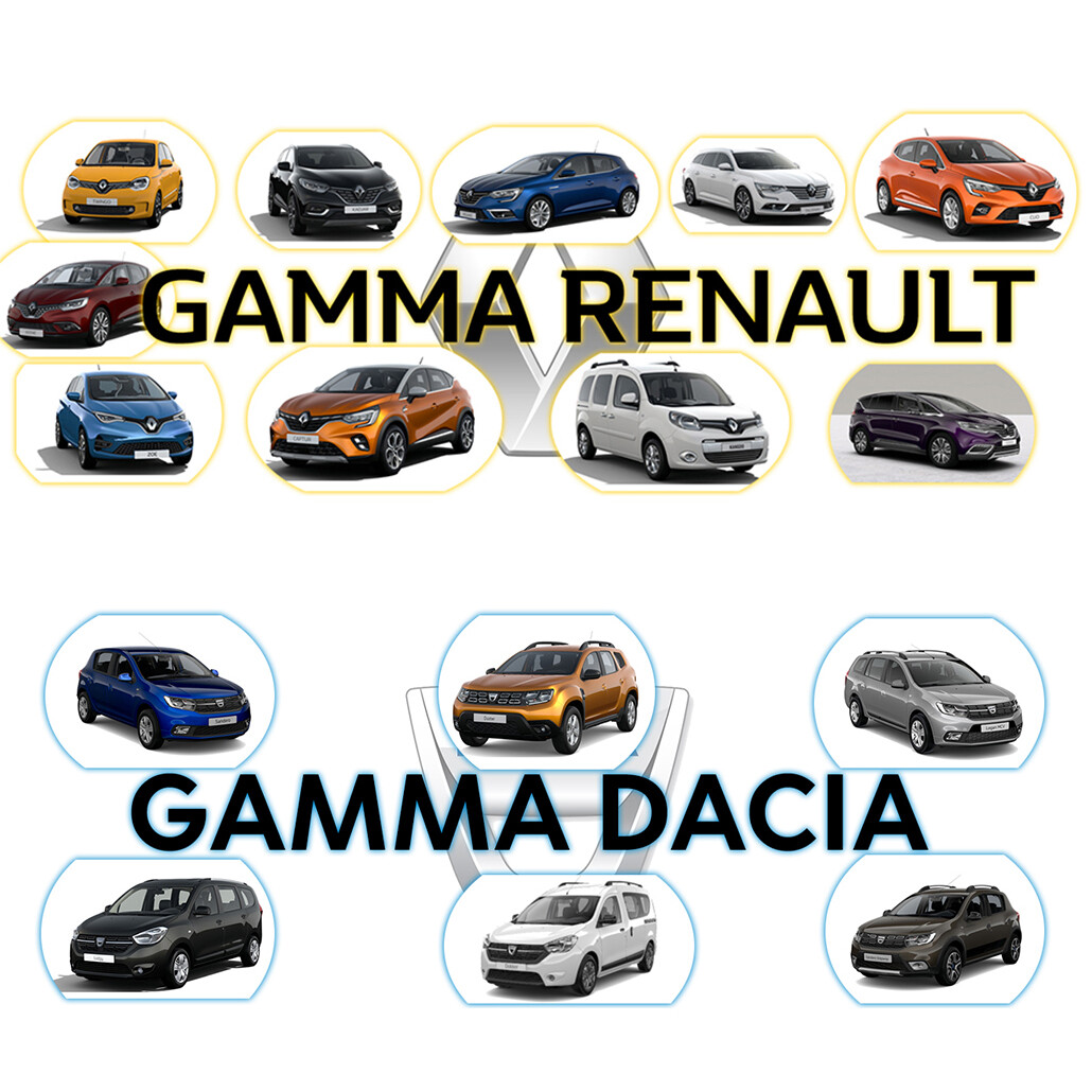 gamma-renault-e-dacia-articolo